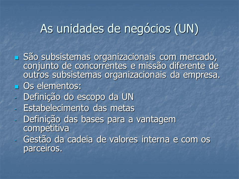 As unidades de negócios (UN) São subsistemas organizacionais com mercado, conjunto de concorrentes e missão diferente de outros subsistemas organizaci