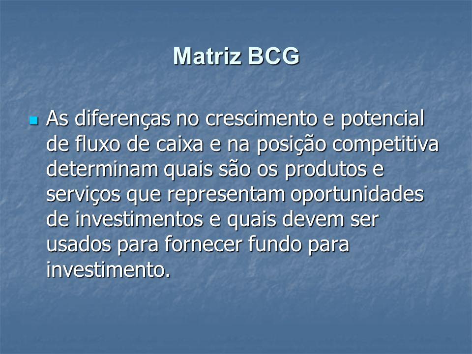 Matriz BCG As diferenças no crescimento e potencial de fluxo de caixa e na posição competitiva determinam quais são os produtos e serviços que represe