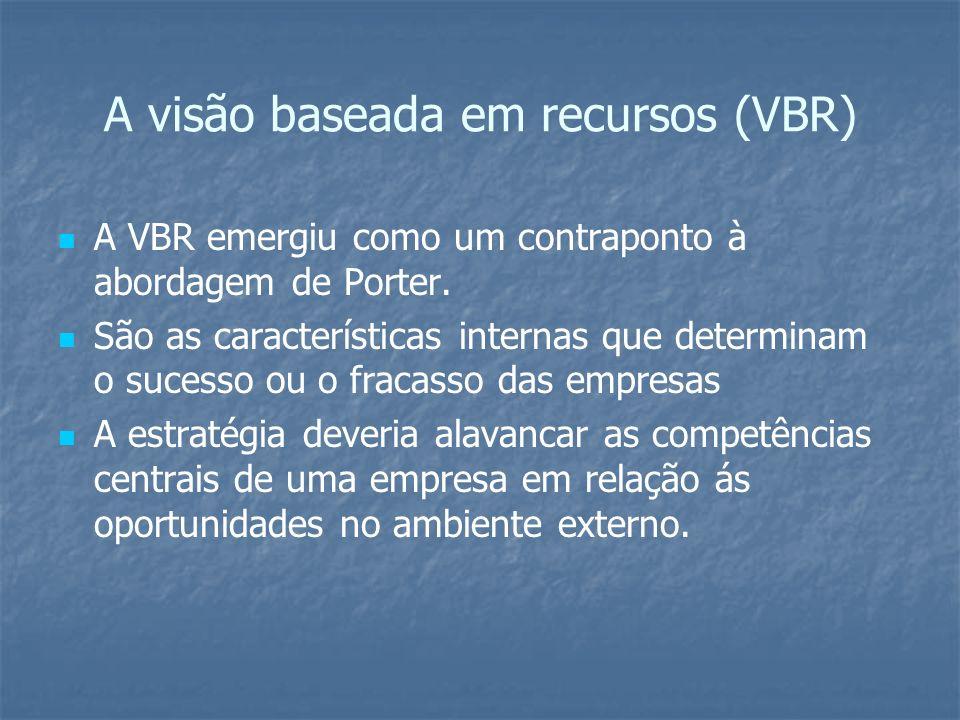 A visão baseada em recursos (VBR) A VBR emergiu como um contraponto à abordagem de Porter. São as características internas que determinam o sucesso ou