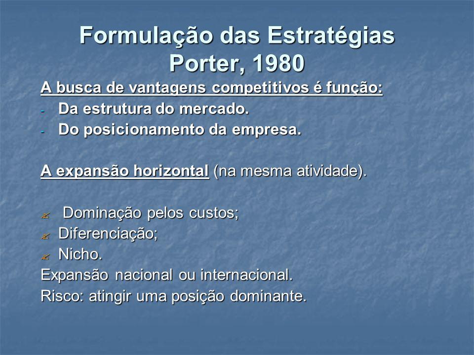 Formulação das Estratégias Porter, 1980 A busca de vantagens competitivos é função: - Da estrutura do mercado. - Do posicionamento da empresa. A expan