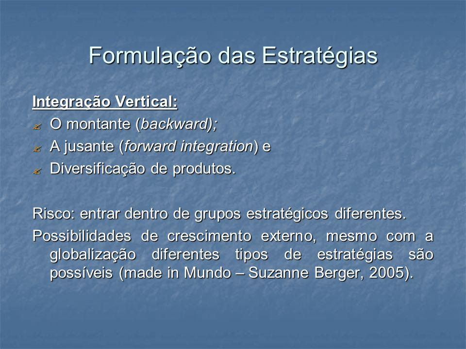 Integração Vertical: O montante (backward); O montante (backward); A jusante (forward integration) e A jusante (forward integration) e Diversificação