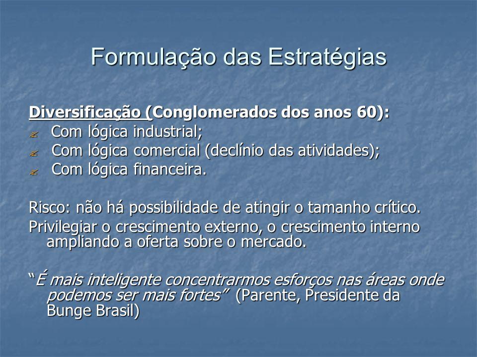 Diversificação (Conglomerados dos anos 60): Com lógica industrial; Com lógica industrial; Com lógica comercial (declínio das atividades); Com lógica c