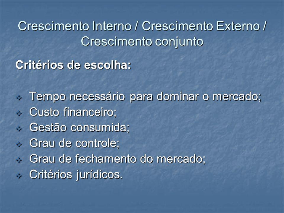 Crescimento Interno / Crescimento Externo / Crescimento conjunto Critérios de escolha: Tempo necessário para dominar o mercado; Tempo necessário para