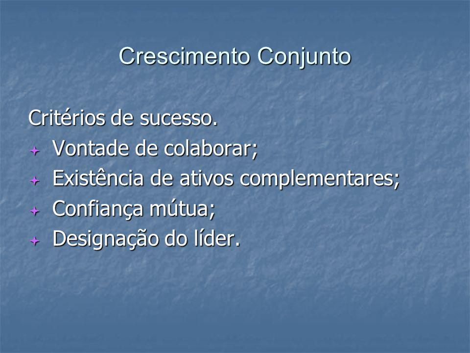 Crescimento Conjunto Critérios de sucesso. Vontade de colaborar; Vontade de colaborar; Existência de ativos complementares; Existência de ativos compl