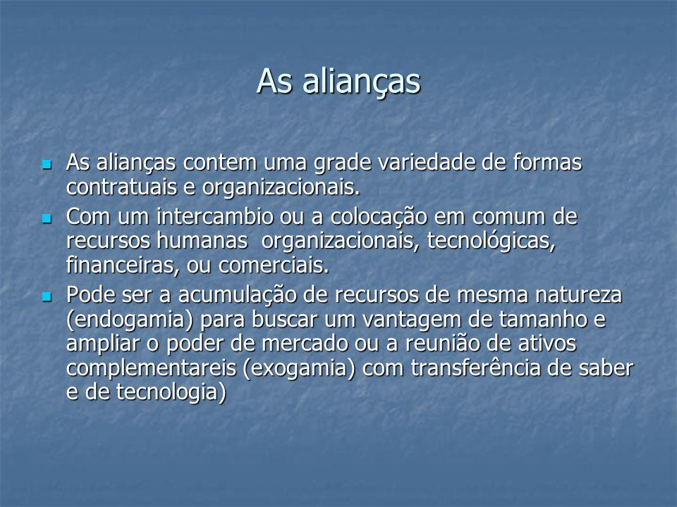 As alianças As alianças contem uma grade variedade de formas contratuais e organizacionais. As alianças contem uma grade variedade de formas contratua