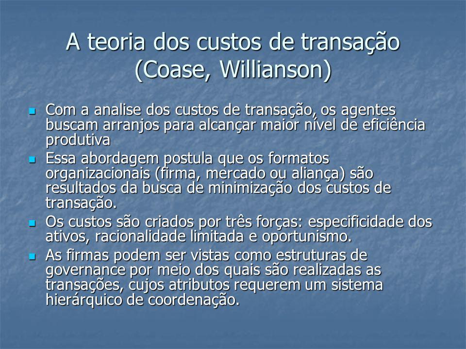 A teoria dos custos de transação (Coase, Willianson) Com a analise dos custos de transação, os agentes buscam arranjos para alcançar maior nível de ef