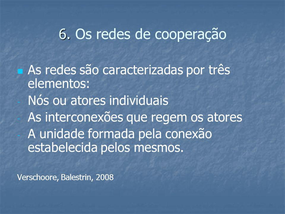 6. 6. Os redes de cooperação As redes são caracterizadas por três elementos: - - Nós ou atores individuais - - As interconexões que regem os atores -