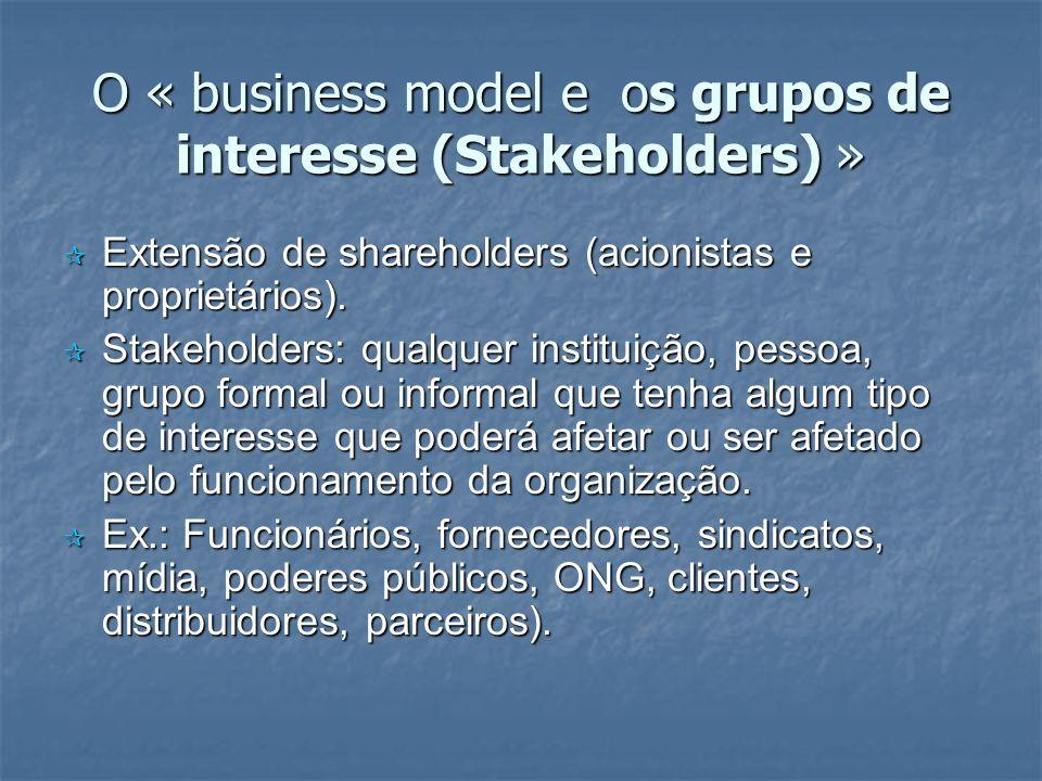 O « business model e os grupos de interesse (Stakeholders) » Extensão de shareholders (acionistas e proprietários). Extensão de shareholders (acionist