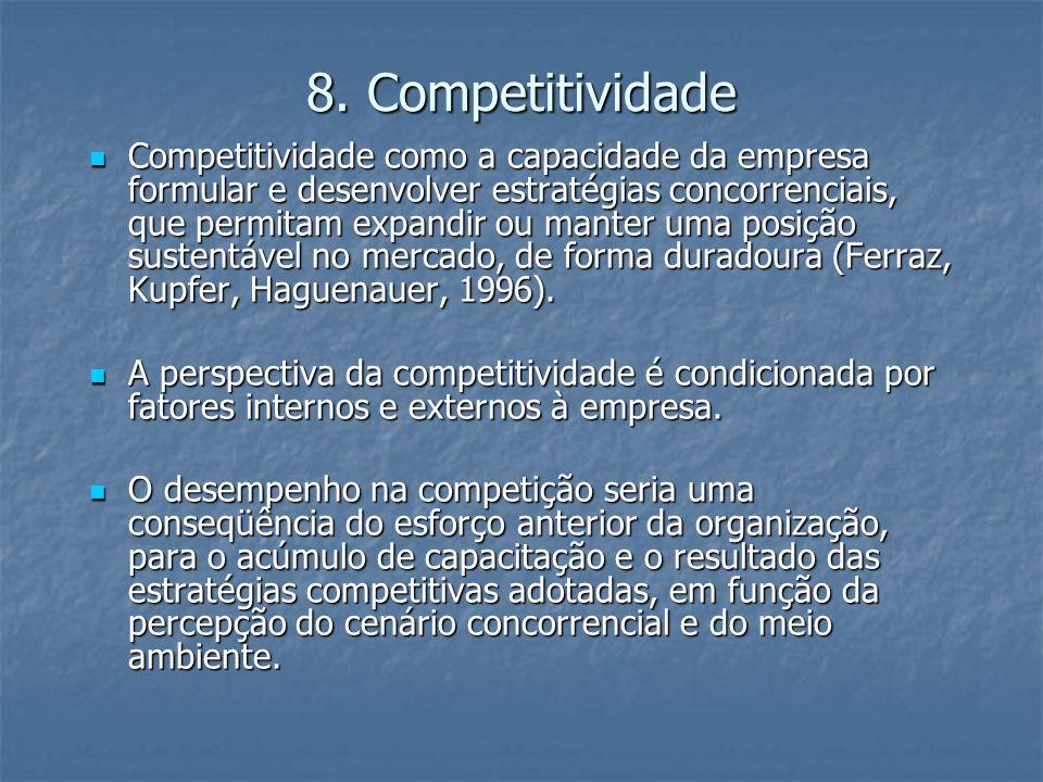 8. Competitividade Competitividade como a capacidade da empresa formular e desenvolver estratégias concorrenciais, que permitam expandir ou manter uma