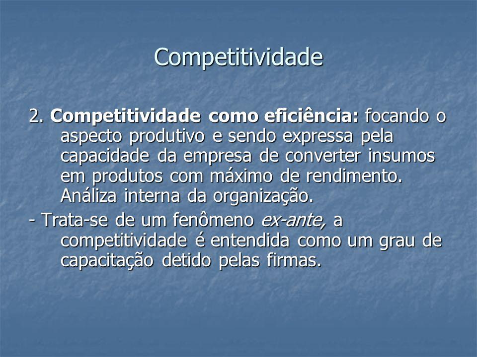 Competitividade 2. Competitividade como eficiência: focando o aspecto produtivo e sendo expressa pela capacidade da empresa de converter insumos em pr