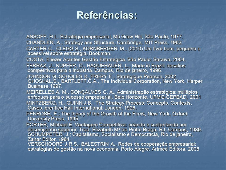 Referências: ANSOFF, H.I., Estratégia empresarial, Mc Graw Hill, São Paulo, 1977. ANSOFF, H.I., Estratégia empresarial, Mc Graw Hill, São Paulo, 1977.