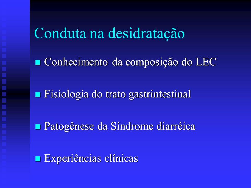 Conduta na desidratação Conhecimento da composição do LEC Conhecimento da composição do LEC Fisiologia do trato gastrintestinal Fisiologia do trato ga