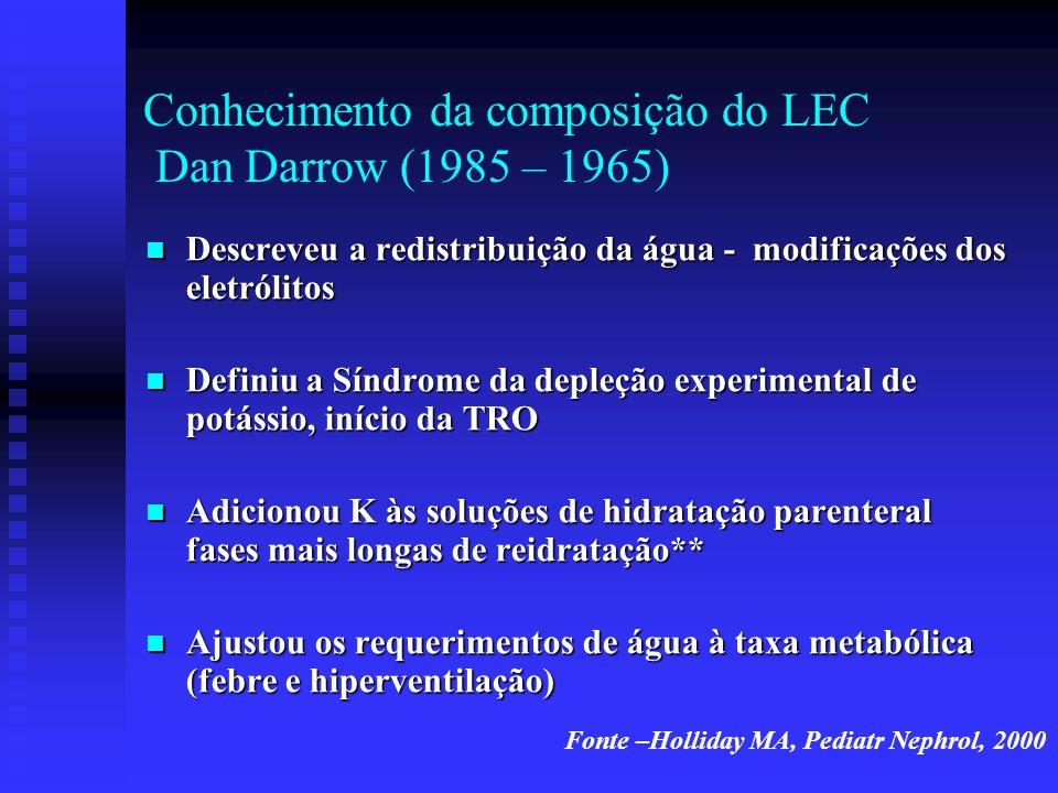 Conhecimento da composição do LEC Dan Darrow (1985 – 1965) Descreveu a redistribuição da água - modificações dos eletrólitos Descreveu a redistribuiçã