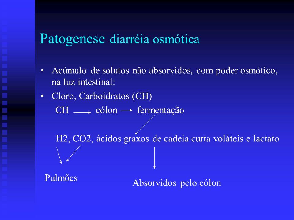 Patogenese diarréia osmótica Acúmulo de solutos não absorvidos, com poder osmótico, na luz intestinal: Cloro, Carboidratos (CH) CH cólon fermentação H