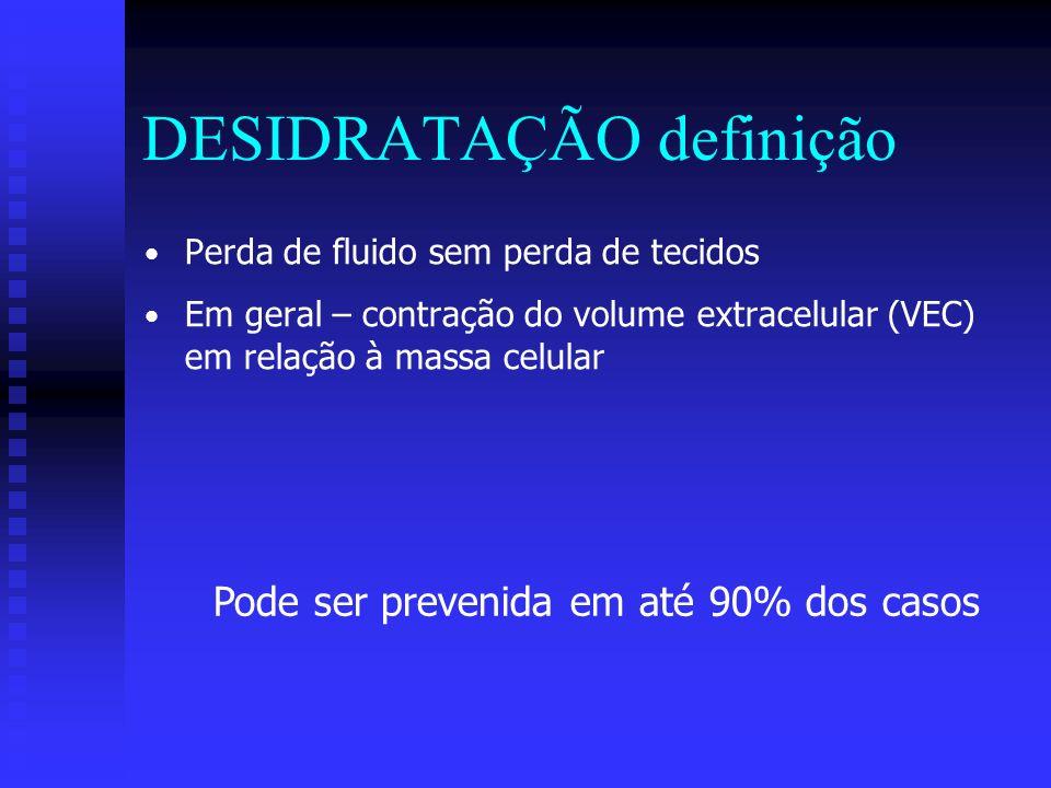 DESIDRATAÇÃO etiologia redução da ingestão, aumento de perdas: gastrintestinal, urinária, respiratória ou cutânea