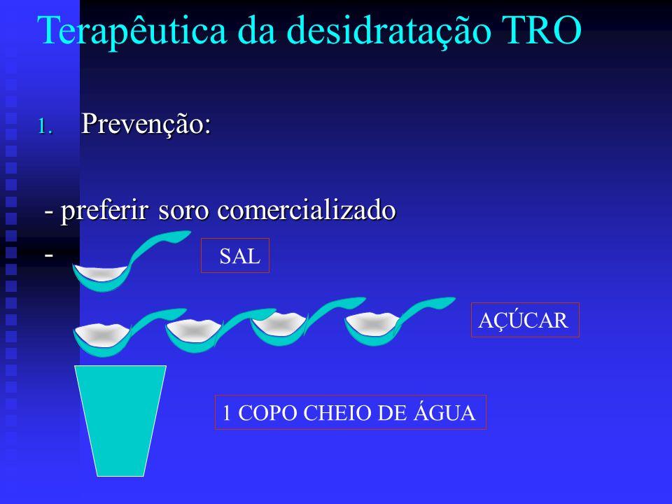 Terapêutica da desidratação TRO 1. Prevenção: - preferir soro comercializado - preferir soro comercializado - SAL AÇÚCAR 1 COPO CHEIO DE ÁGUA