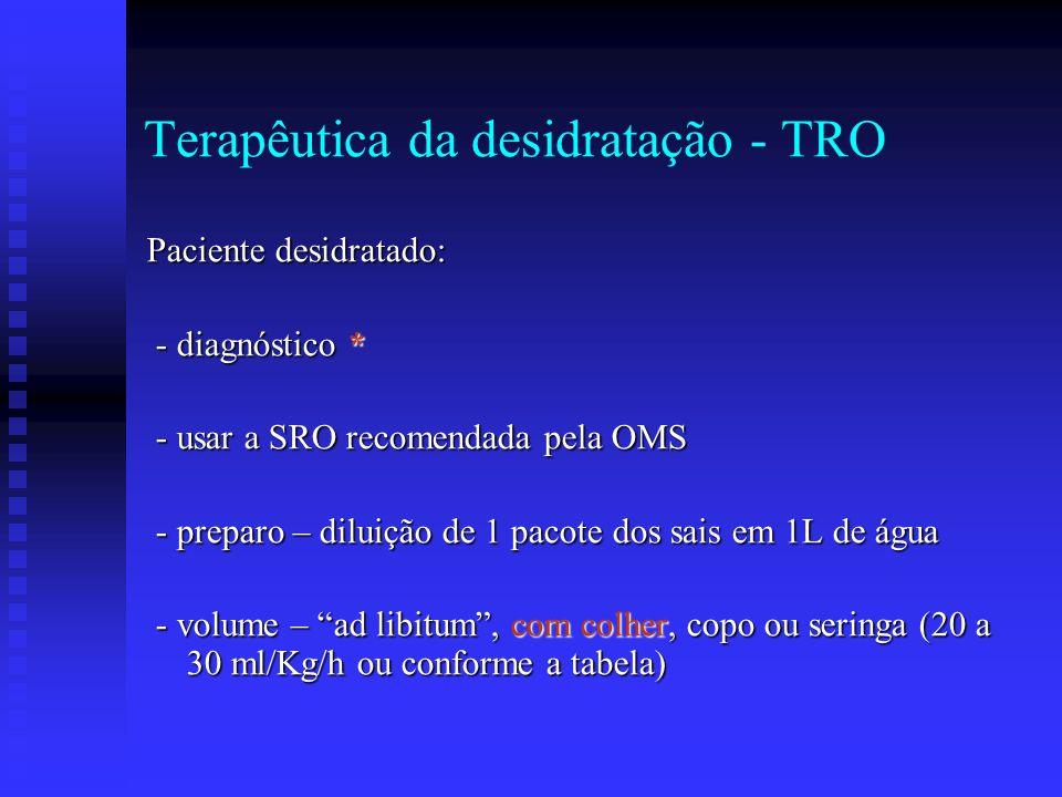 Terapêutica da desidratação - TRO Paciente desidratado: - diagnóstico * - diagnóstico * - usar a SRO recomendada pela OMS - usar a SRO recomendada pel