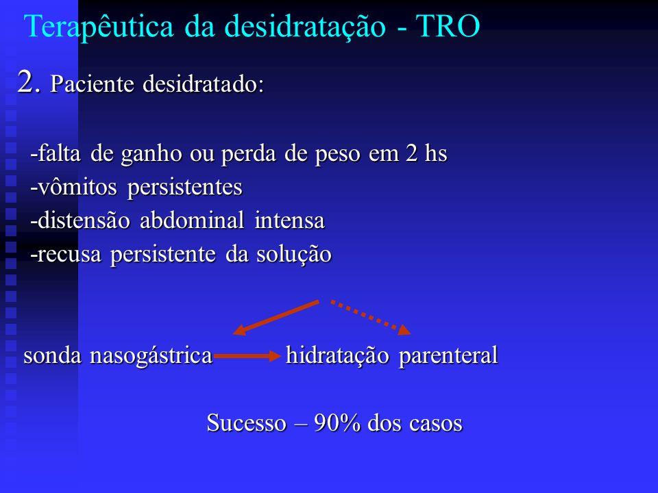 Terapêutica da desidratação - TRO 2. Paciente desidratado: -falta de ganho ou perda de peso em 2 hs -falta de ganho ou perda de peso em 2 hs -vômitos