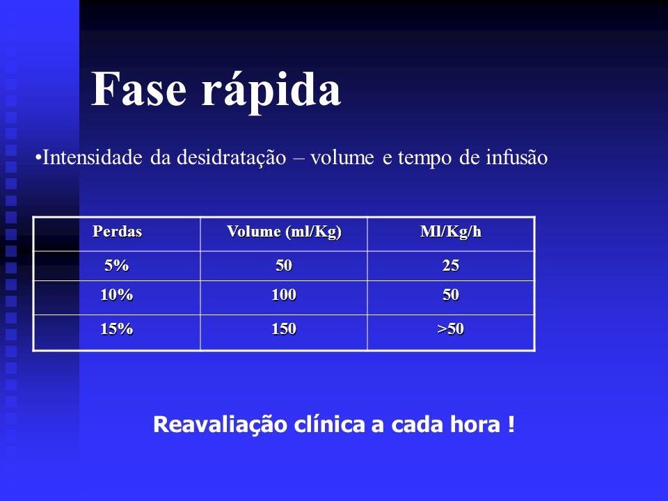 Fase rápida Intensidade da desidratação – volume e tempo de infusão Perdas Volume (ml/Kg) Ml/Kg/h 5%5025 10%10050 15%150>50 Reavaliação clínica a cada