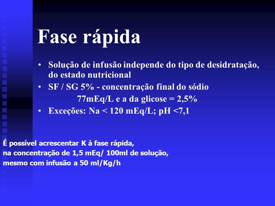 Fase rápida Solução de infusão independe do tipo de desidratação, do estado nutricional SF / SG 5% - concentração final do sódio 77mEq/L e a da glicos