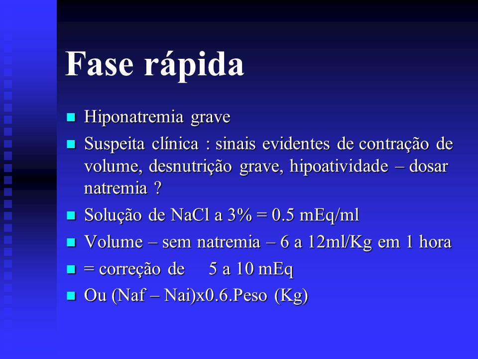 Fase rápida Hiponatremia grave Hiponatremia grave Suspeita clínica : sinais evidentes de contração de volume, desnutrição grave, hipoatividade – dosar