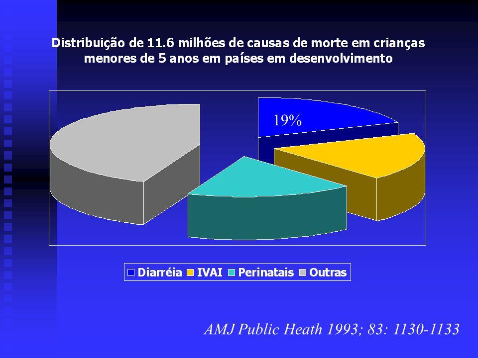 - - - Vilosidade Patogenese Diarréia secretora ativa água Luz intestinal Cl Na 3 Na 2 K ATP ADP H+ HCO 3 20% AMPc Na Cl H20 Sangue Ativadores da adenil ciclase: Toxina cólera, E.coli enteropatogênica, Shigella, Salmonela, Campilobacter, sais biliares di-hidroxilados, ácidos graxos hidroxilados K+ 2 CL- Na+ Canal de Cl AMPc, GMPc, Ca Cl- 3 Na 2 K 2Na 1GL cripta