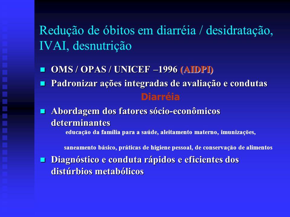 Redução de óbitos em diarréia / desidratação, IVAI, desnutrição OMS / OPAS / UNICEF –1996 (AIDPI) OMS / OPAS / UNICEF –1996 (AIDPI) Padronizar ações i
