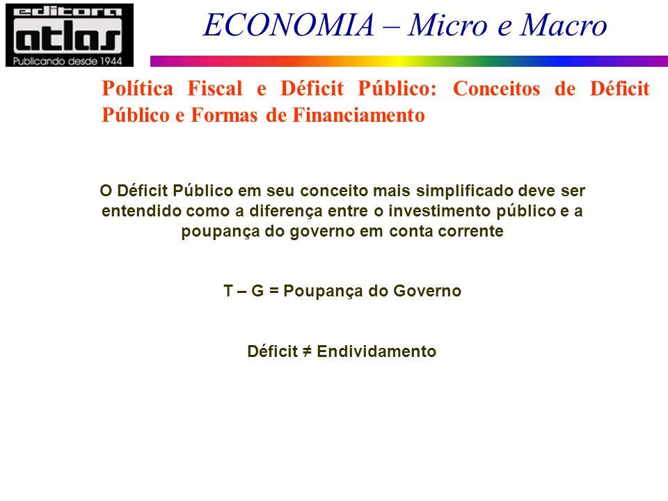 ECONOMIA – Micro e Macro 10 Política Fiscal e Déficit Público: Conceitos de Déficit Público e Formas de Financiamento Déficit Nominal (ou déficit tota