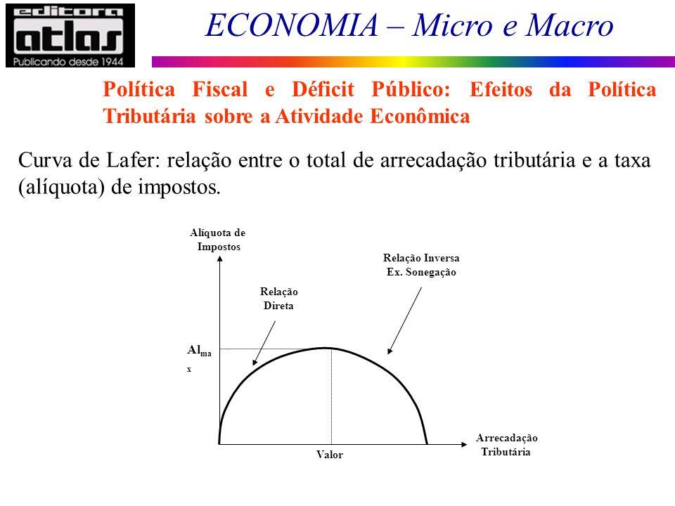 ECONOMIA – Micro e Macro 9 Curva de Lafer: relação entre o total de arrecadação tributária e a taxa (alíquota) de impostos. Alíquota de Impostos Arrec