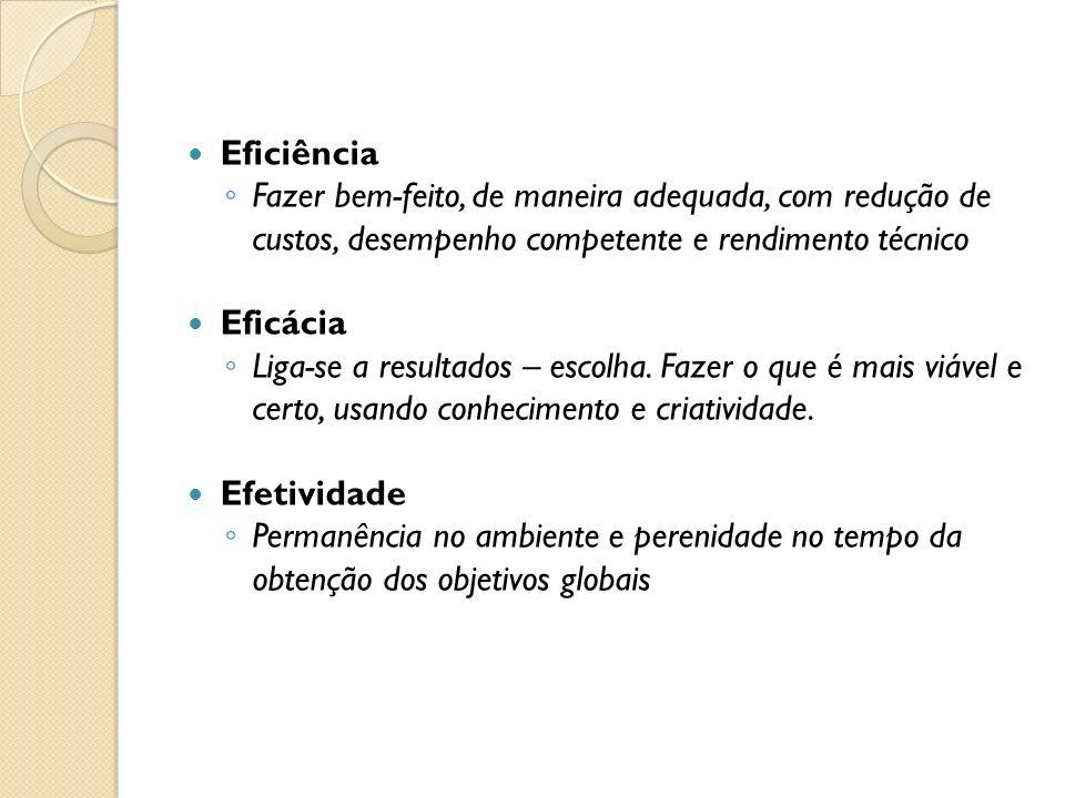 Eficiência Fazer bem-feito, de maneira adequada, com redução de custos, desempenho competente e rendimento técnico Eficácia Liga-se a resultados – esc