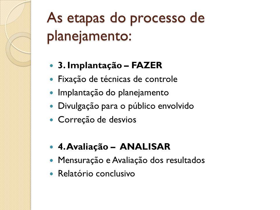 As etapas do processo de planejamento: 3. Implantação – FAZER Fixação de técnicas de controle Implantação do planejamento Divulgação para o público en