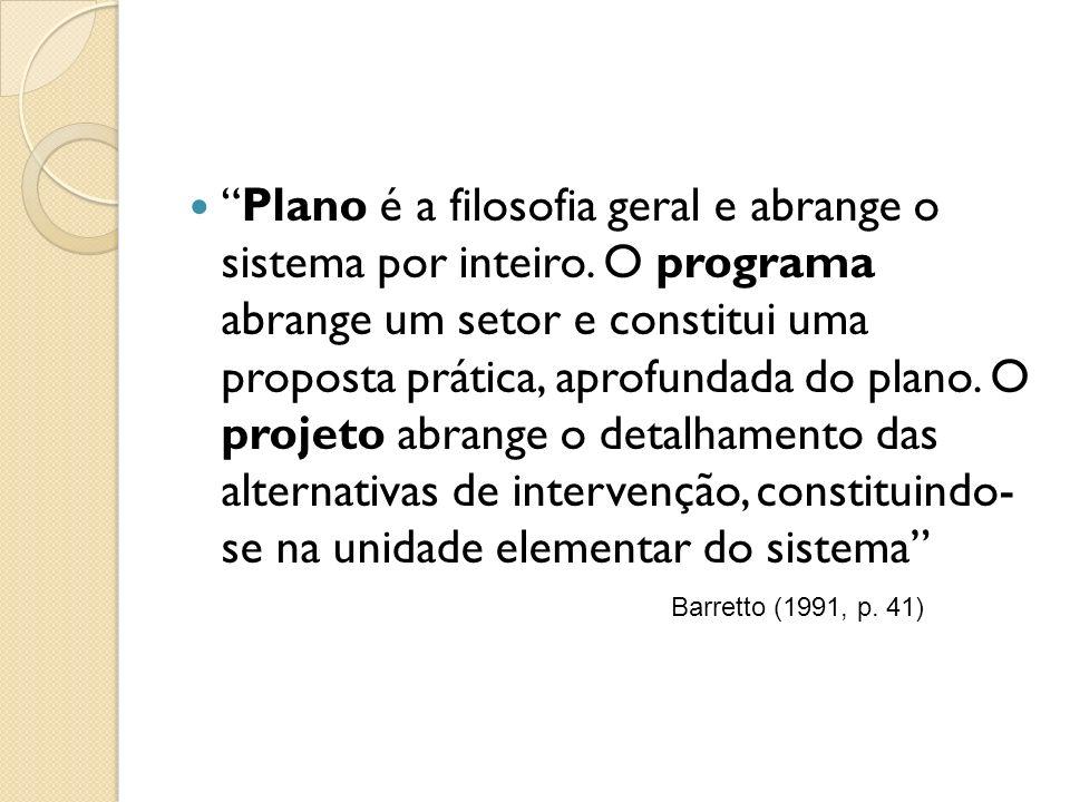 Plano é a filosofia geral e abrange o sistema por inteiro. O programa abrange um setor e constitui uma proposta prática, aprofundada do plano. O proje