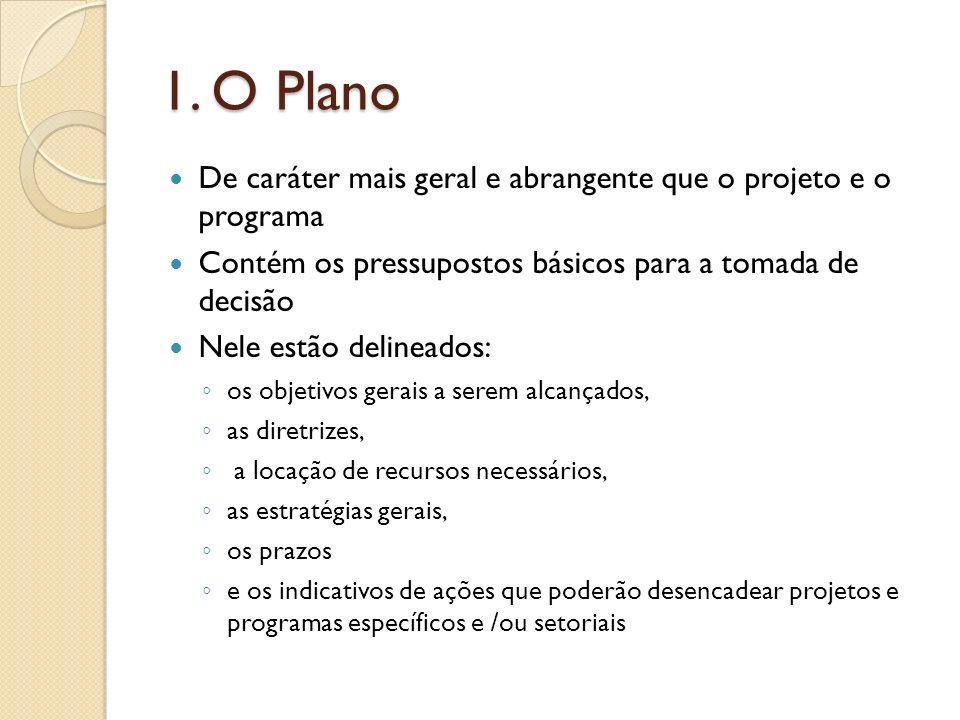 1. O Plano De caráter mais geral e abrangente que o projeto e o programa Contém os pressupostos básicos para a tomada de decisão Nele estão delineados