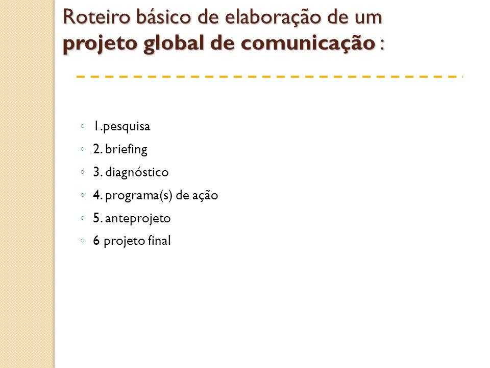 Roteiro básico de elaboração de um projeto global de comunicação : 1.pesquisa 2. briefing 3. diagnóstico 4. programa(s) de ação 5. anteprojeto 6 proje