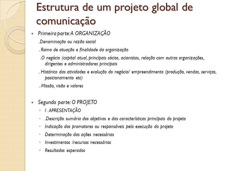 Estrutura de um projeto global de comunicação Primeira parte: A ORGANIZAÇÃO. Denominação ou razão social. Ramo de atuação e finalidade da organização.