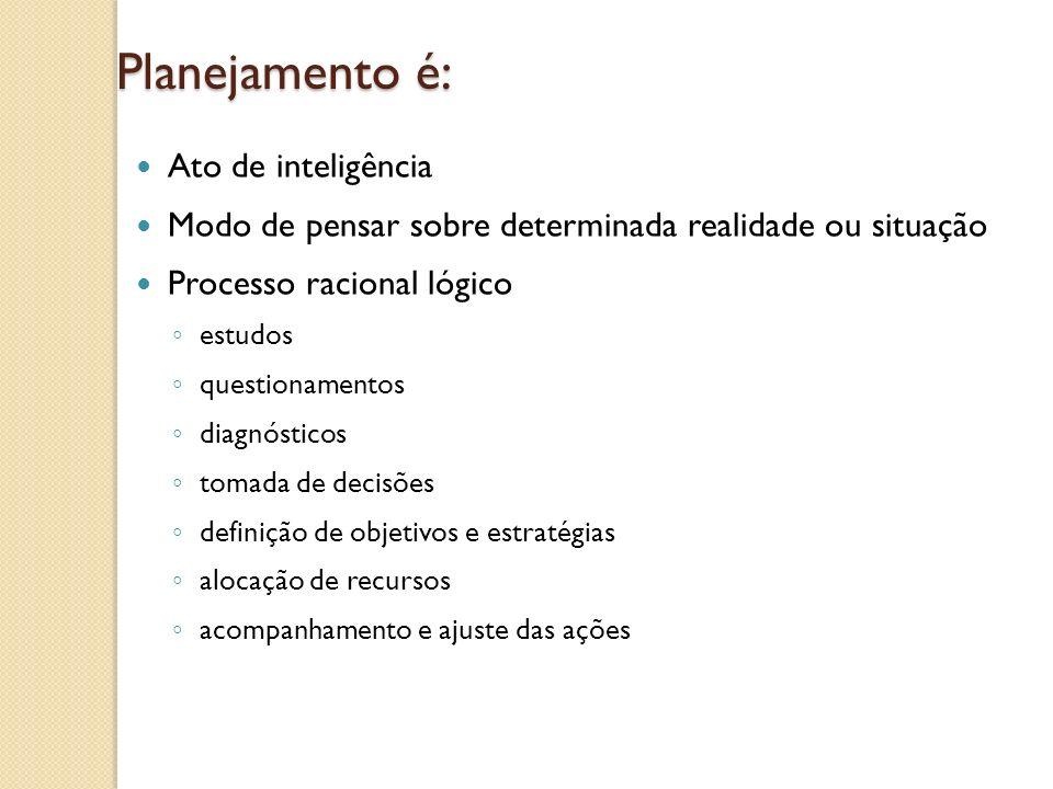 Planejamento é: Ato de inteligência Modo de pensar sobre determinada realidade ou situação Processo racional lógico estudos questionamentos diagnóstic