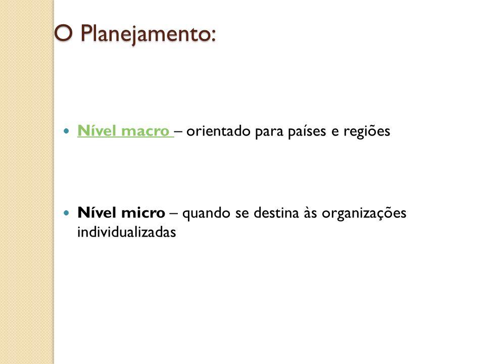 O Planejamento: Nível macro – orientado para países e regiões Nível macro Nível micro – quando se destina às organizações individualizadas