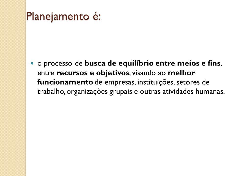Princípios do Planejamento: 1.Contribuição aos objetivos totais (papel fundamental) 2.