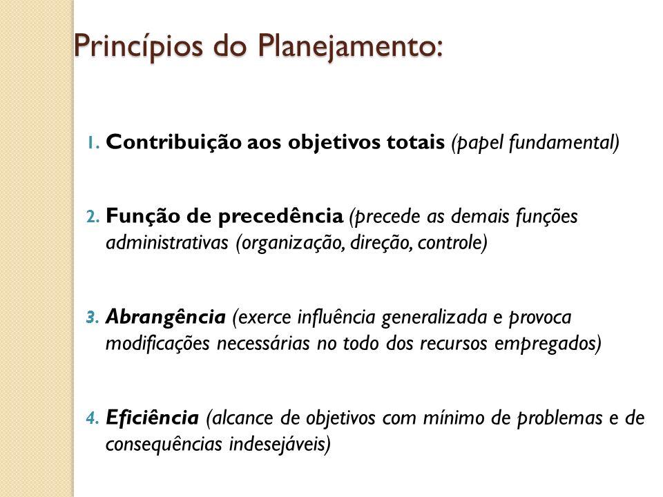Princípios do Planejamento: 1. Contribuição aos objetivos totais (papel fundamental) 2. Função de precedência (precede as demais funções administrativ