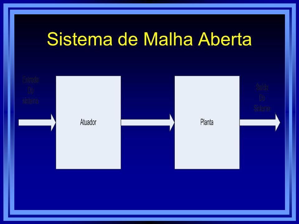 Sistema de Malha Aberta