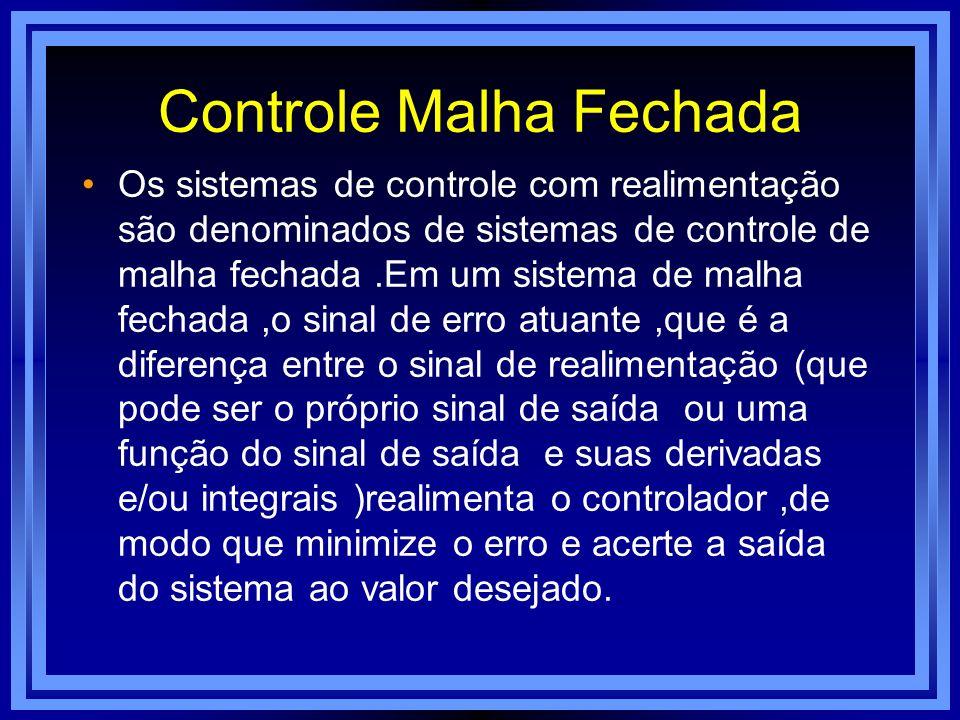 Controle Malha Fechada Os sistemas de controle com realimentação são denominados de sistemas de controle de malha fechada.Em um sistema de malha fecha