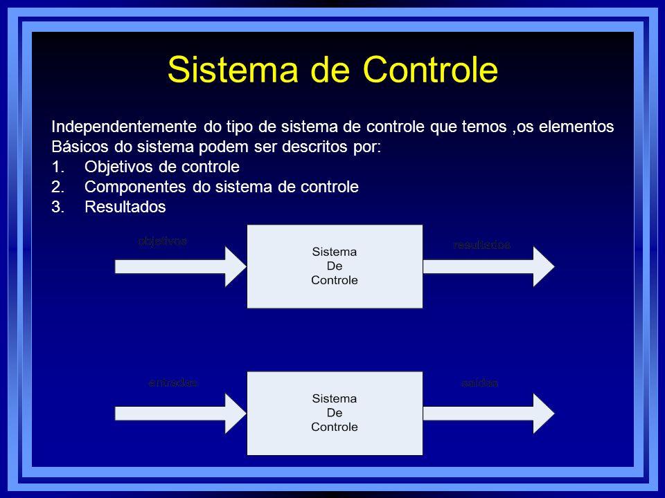 Sistema de Controle Independentemente do tipo de sistema de controle que temos,os elementos Básicos do sistema podem ser descritos por: 1.Objetivos de