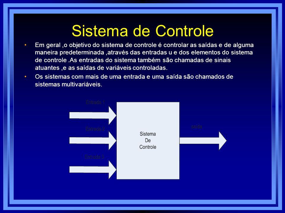 Sistema de Controle Em geral,o objetivo do sistema de controle é controlar as saídas e de alguma maneira predeterminada,através das entradas u e dos e
