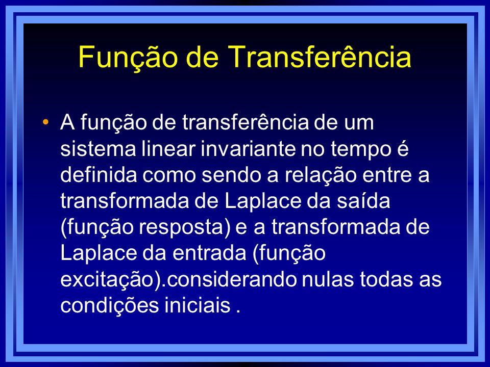 Função de Transferência A função de transferência de um sistema linear invariante no tempo é definida como sendo a relação entre a transformada de Lap