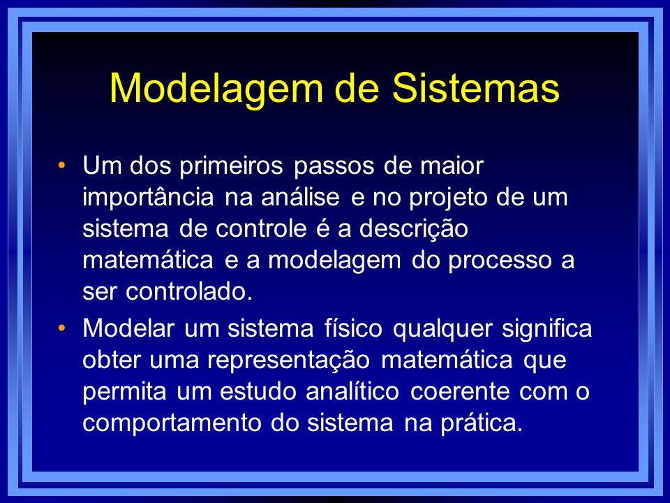Modelagem de Sistemas Um dos primeiros passos de maior importância na análise e no projeto de um sistema de controle é a descrição matemática e a mode