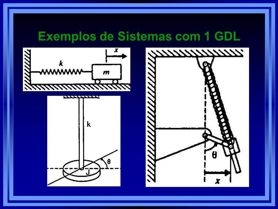 Exemplos de Sistemas com 1 GDL