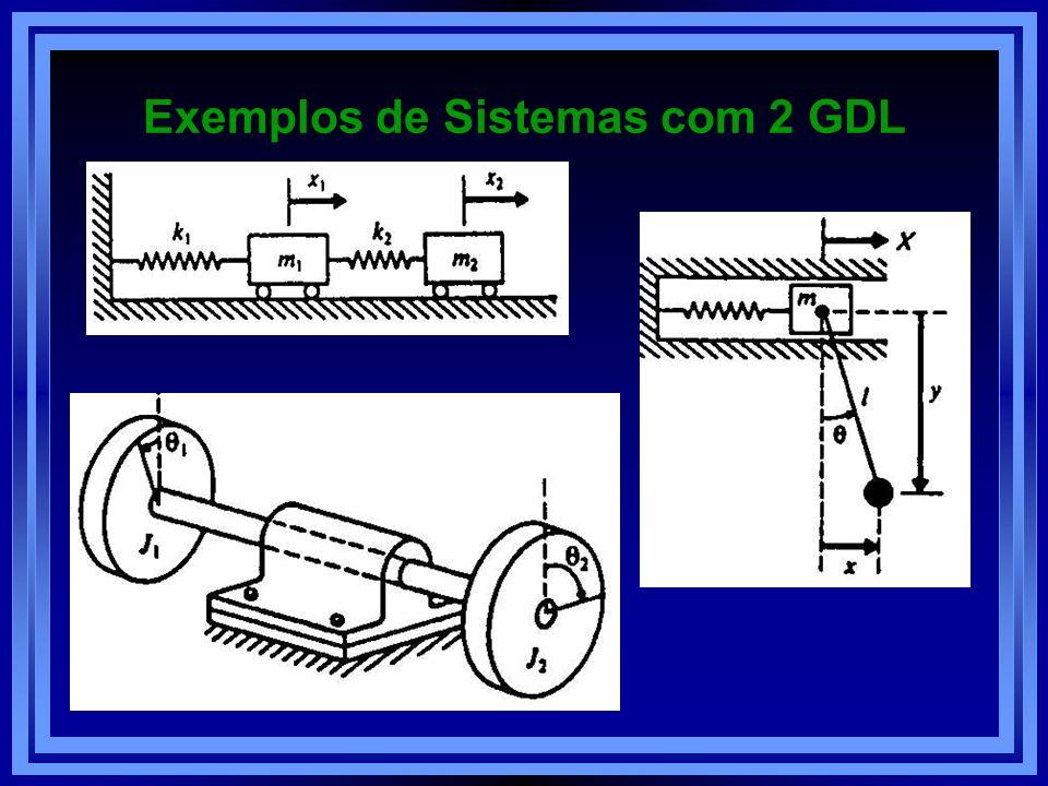 Exemplos de Sistemas com 2 GDL