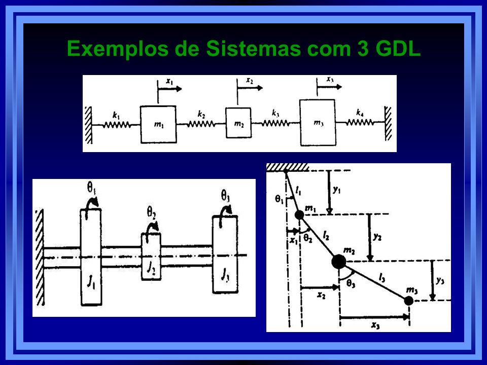Exemplos de Sistemas com 3 GDL