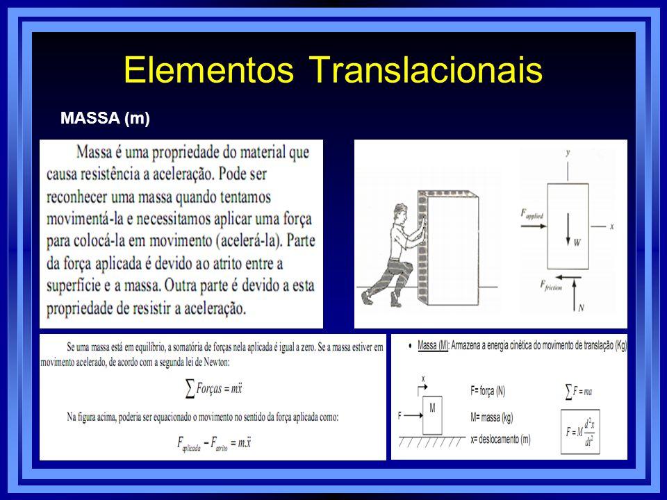 Elementos Translacionais MASSA (m)