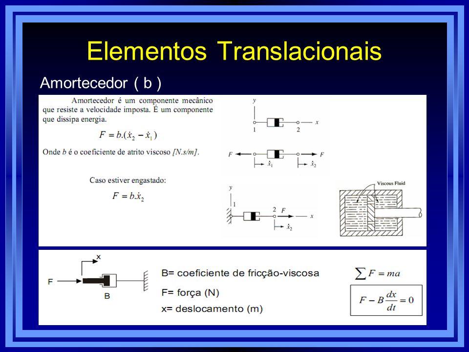 Elementos Translacionais Amortecedor ( b )
